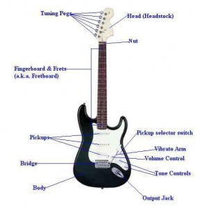 Easy and Smart Tips on Cleaning an Electric Guitar